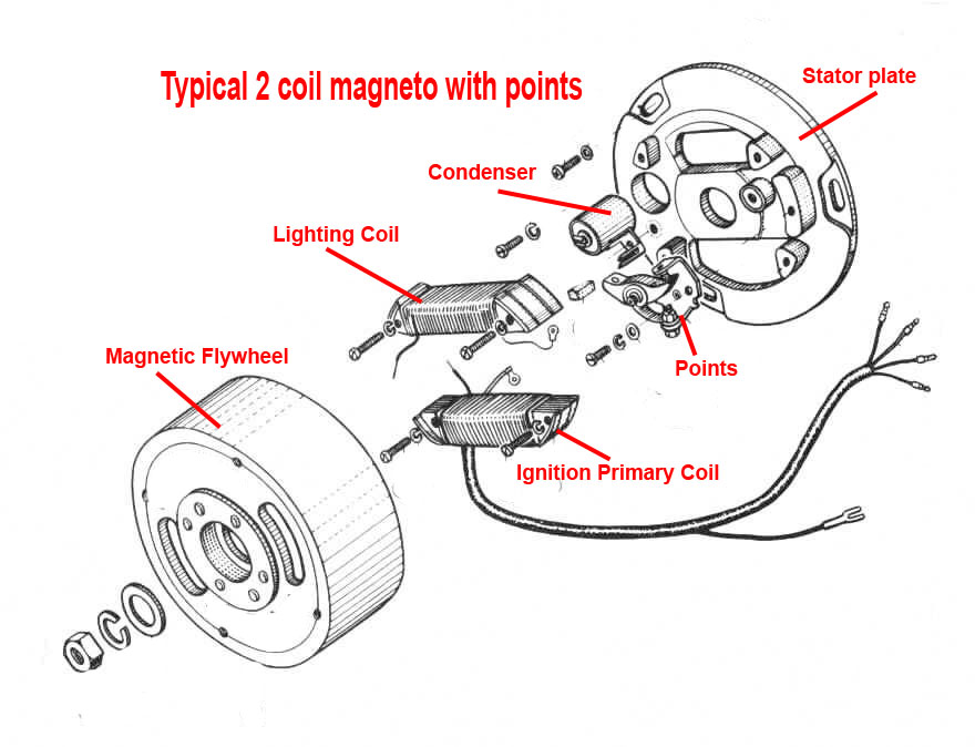 moped electrical 101 sunday morning motors rh vintagemopeds net vertex magneto external coil wiring diagram magneto coil wiring diagram for yamaha 125