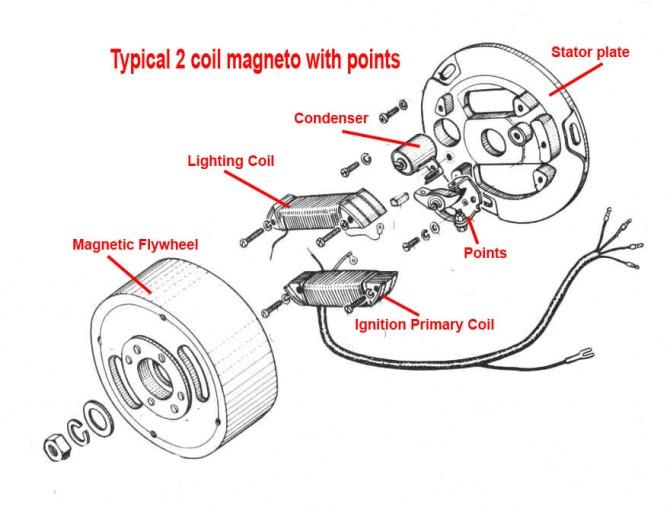 moped electrical 101  sunday morning motors
